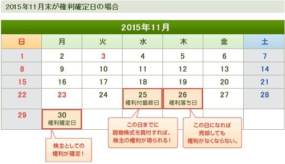 松井証券_優待権利確定日