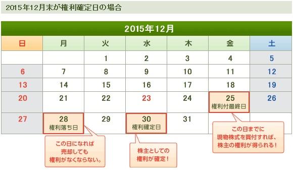 優待カレンダー201512