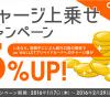 【期間限定】じぶん銀行でチャージすると5万円→5万2500円になる錬金術