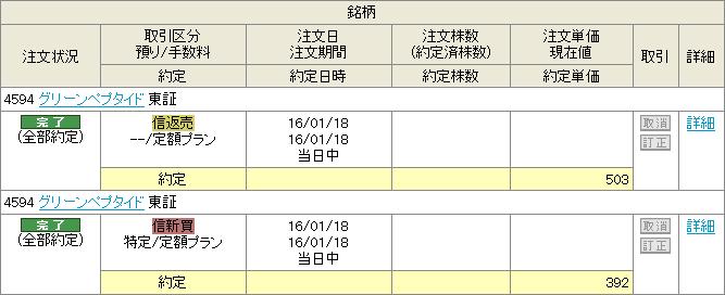 20160118_4594取引