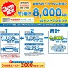 大人気リクルートカード発行で11,000円分のポイントが貰える