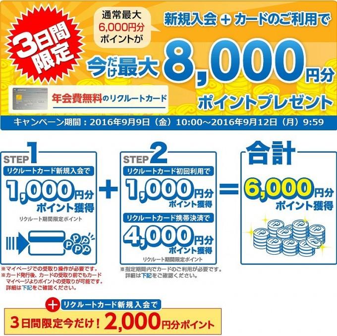 リクルートカード8000+