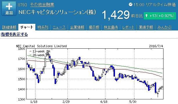 8793_優待カタログ2