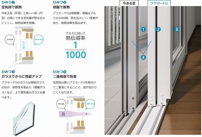 2重窓ープラマードU