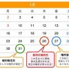 【2017年1月版】コスパ良い株主優待ピックアップ!実践編