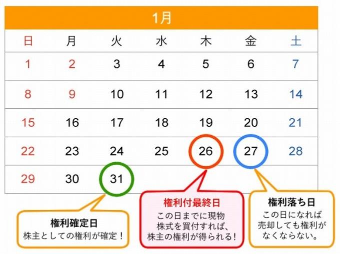 2017-1-優待