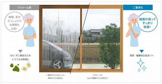 2重窓ー結露対策