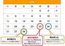 【2017年2月版】コスパ良い株主優待ピックアップ!実践編