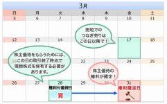 【2017年3月版】コスパ良い株主優待ピックアップ!実践編