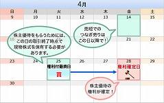 【2017年4月版】コスパ良い株主優待ピックアップ!実践編