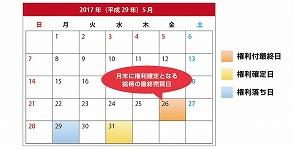 【2017年5月版】コスパ良い株主優待ピックアップ!実践編