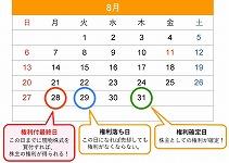 【2017年8月版】コスパ良い株主優待ピックアップ!実践編