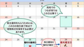 【2017年9月版】コスパ良い株主優待ピックアップ!実践編