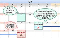 【2017年10月版】コスパ良い株主優待ピックアップ!実践編