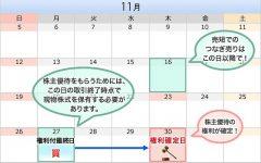 【2017年11月版】コスパ良い株主優待ピックアップ!実践編