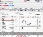 【IPO当選第1号】9143 SGホールディングスが当たりました!利益公開