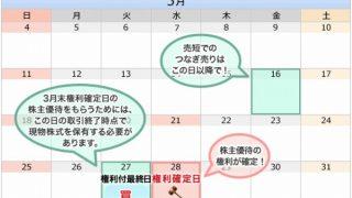 【2018年3月版】コスパ良い株主優待ピックアップ!実践編