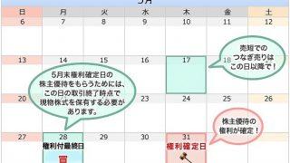 【2018年5月版】コスパ良い株主優待ピックアップ!実践編