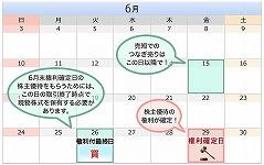 【2018年6月版】コスパ良い株主優待ピックアップ!実践編